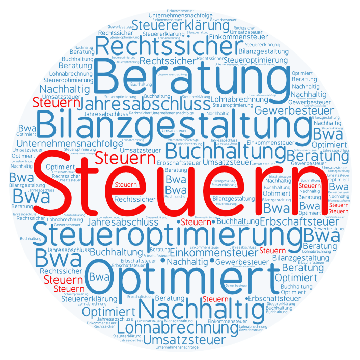 WordCloud Steuerberatung